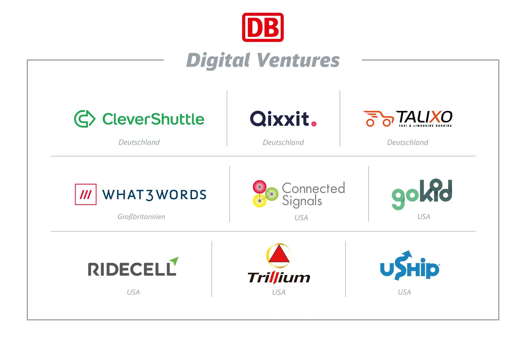 Logos verschiedener Firmen