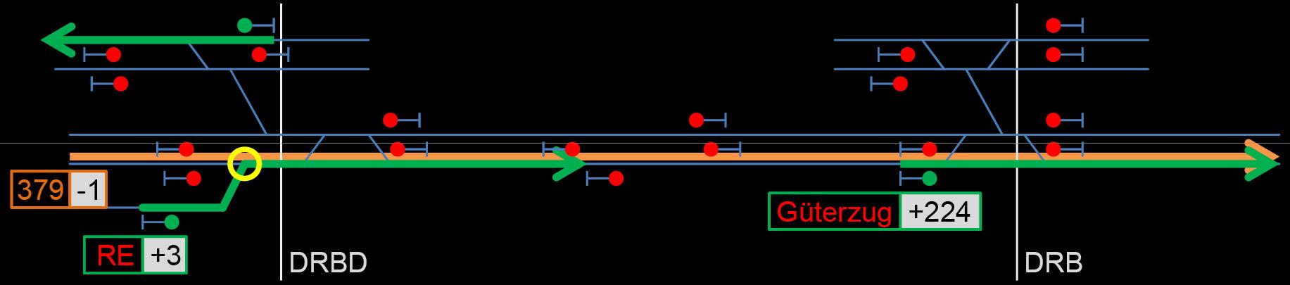 Zuglaufregelung: Beispiel für eine Rückmeldung des Projektes an einen Triebfahrzeugführer (Quelle: DB AG)