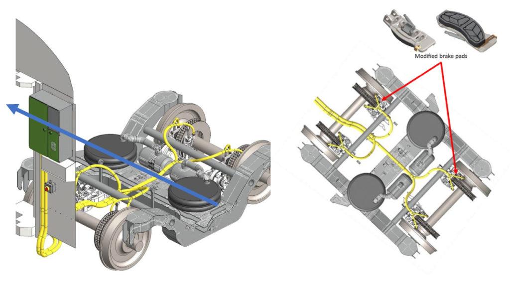 Skizze von einem Bremssystem